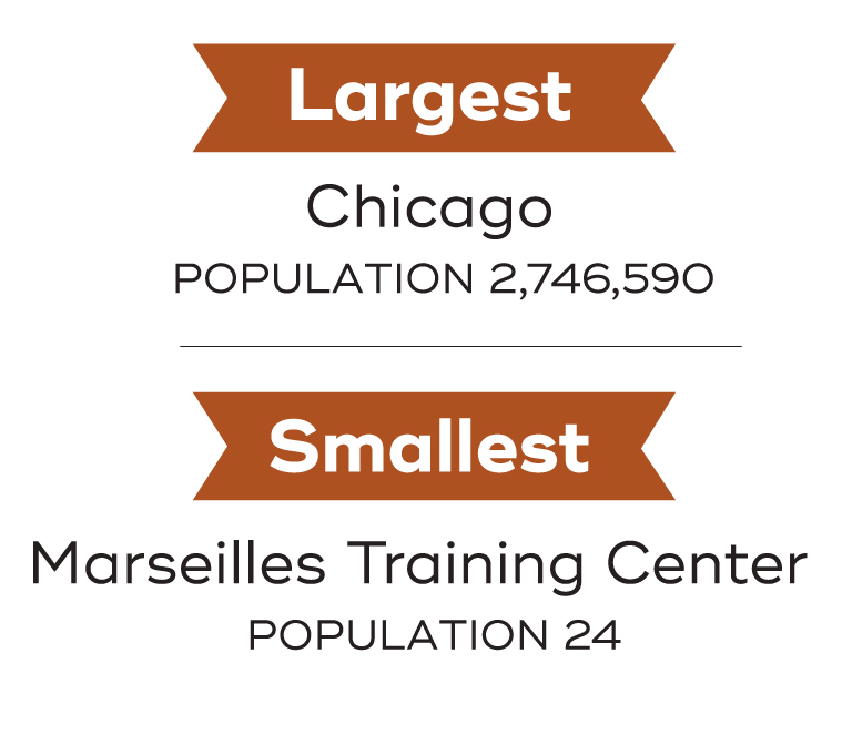 smallest largest tree city populations in illinois
